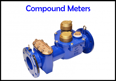 Compound Meters